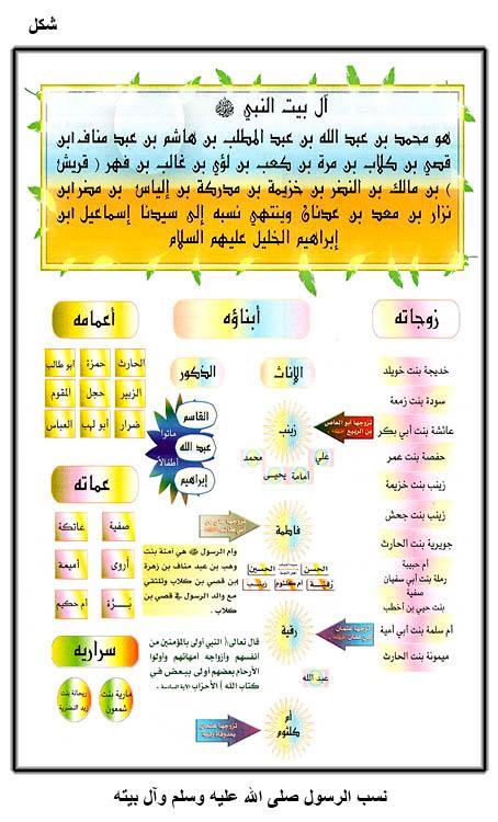 محمد - قصة محمد  صل الله عليه وسلم Fig05