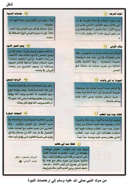 محمد - قصة محمد  صل الله عليه وسلم Fig06