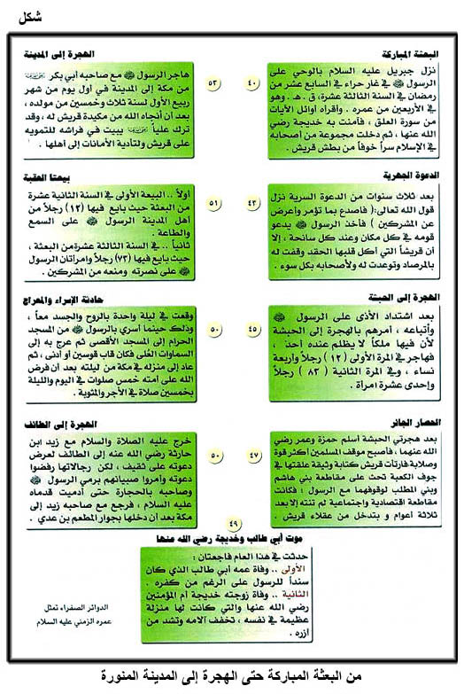 محمد - قصة محمد  صل الله عليه وسلم Fig07