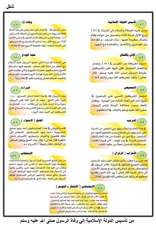 محمد - قصة محمد  صل الله عليه وسلم Fig08